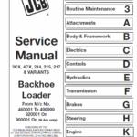 JCB 3CX, 4CX, 214, 215, 217 & Variants Backhoe Loader Service Manual