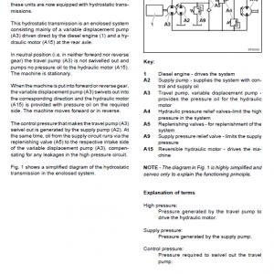 New Holland W70 Wheeled Loader Service Manual